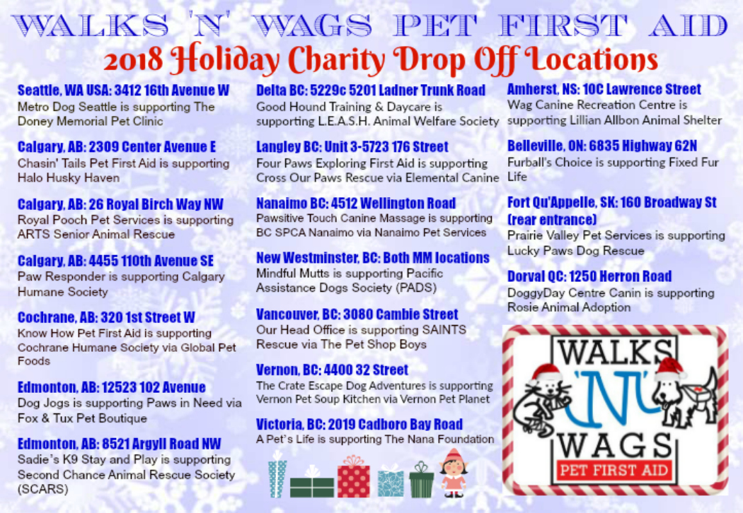 Walks 'N' Wags Pet First Aid: 7th Annual Holiday Charity Drive